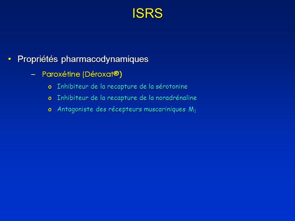 ISRS Propriétés pharmacodynamiques Paroxétine (Déroxat®)