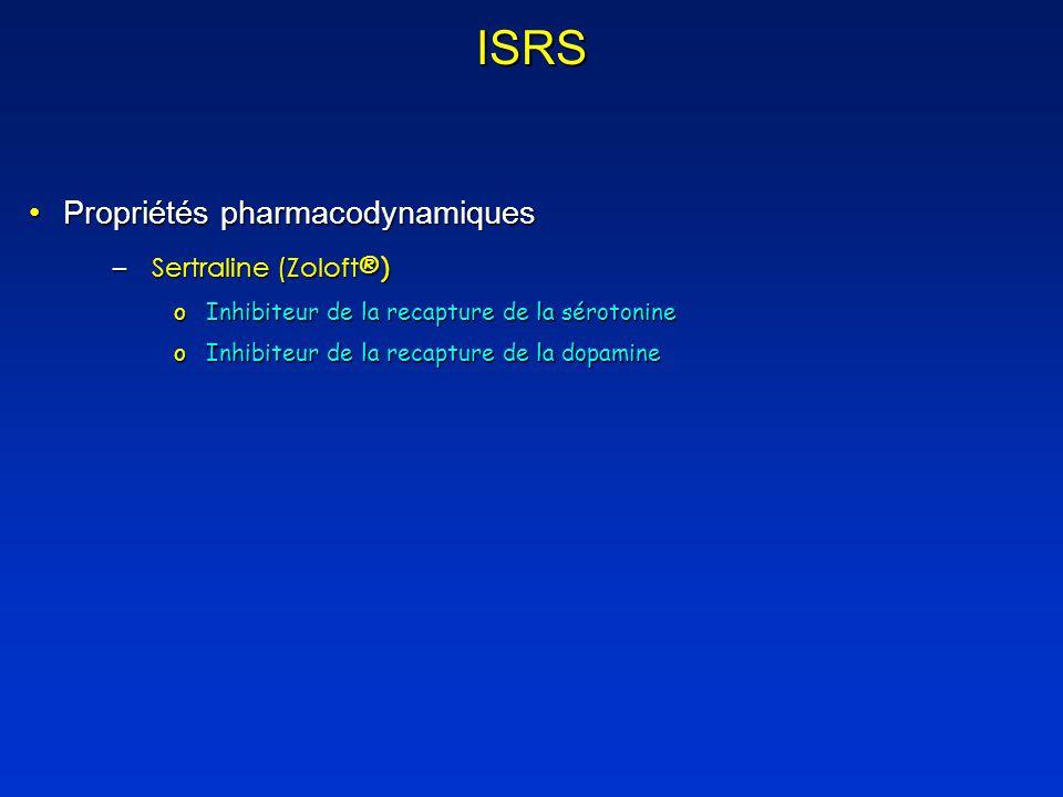 ISRS Propriétés pharmacodynamiques Sertraline (Zoloft®)