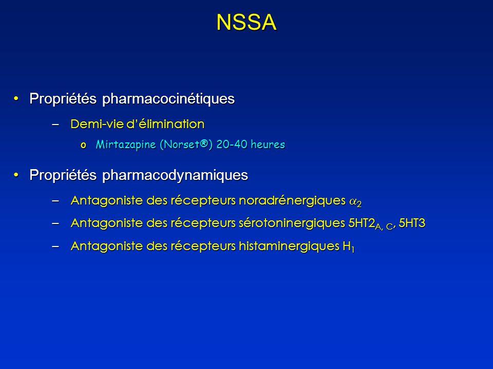 NSSA Propriétés pharmacocinétiques Propriétés pharmacodynamiques