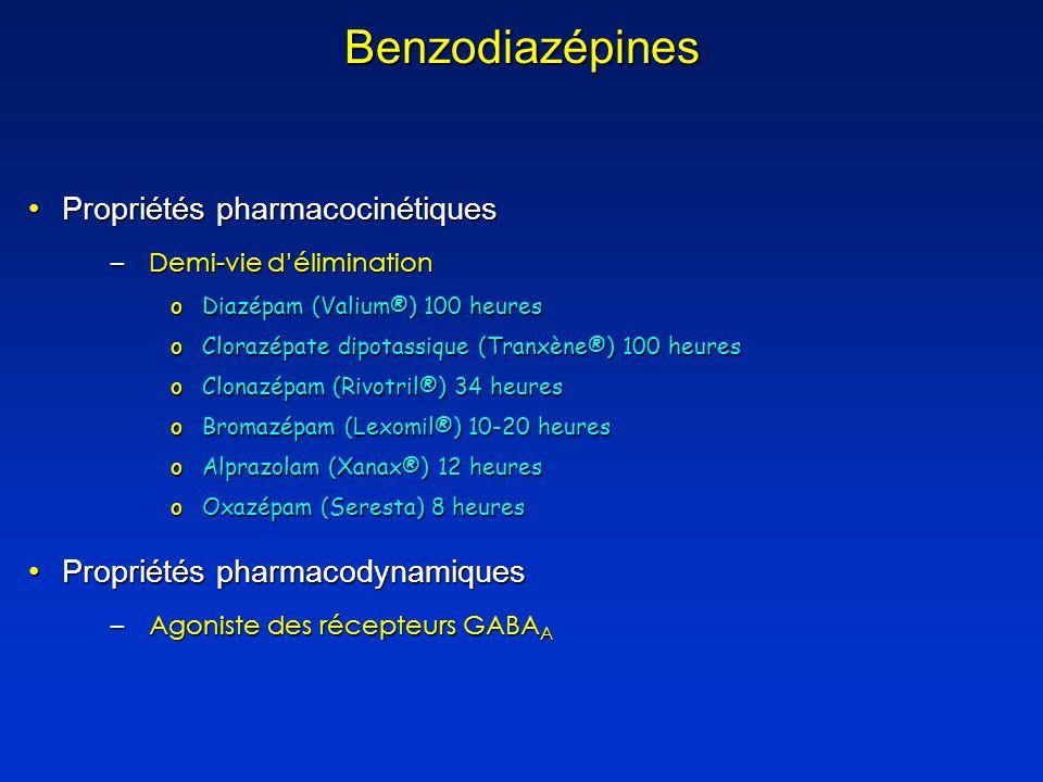 Benzodiazépines Propriétés pharmacocinétiques