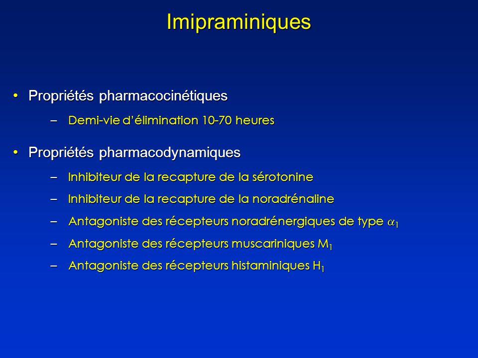 Imipraminiques Propriétés pharmacocinétiques