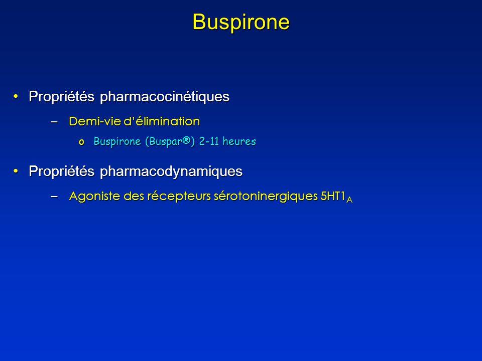 Buspirone Propriétés pharmacocinétiques Propriétés pharmacodynamiques