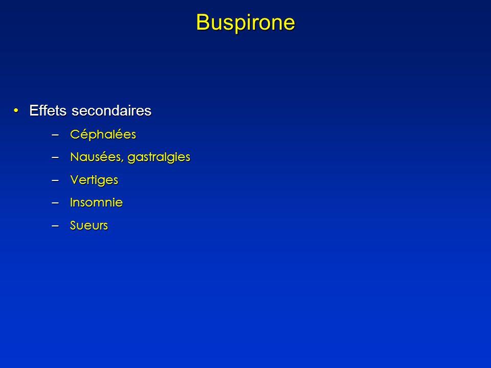 Buspirone Effets secondaires Céphalées Nausées, gastralgies Vertiges