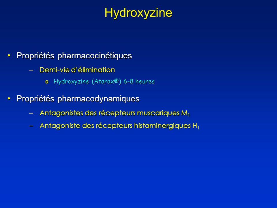 Hydroxyzine Propriétés pharmacocinétiques