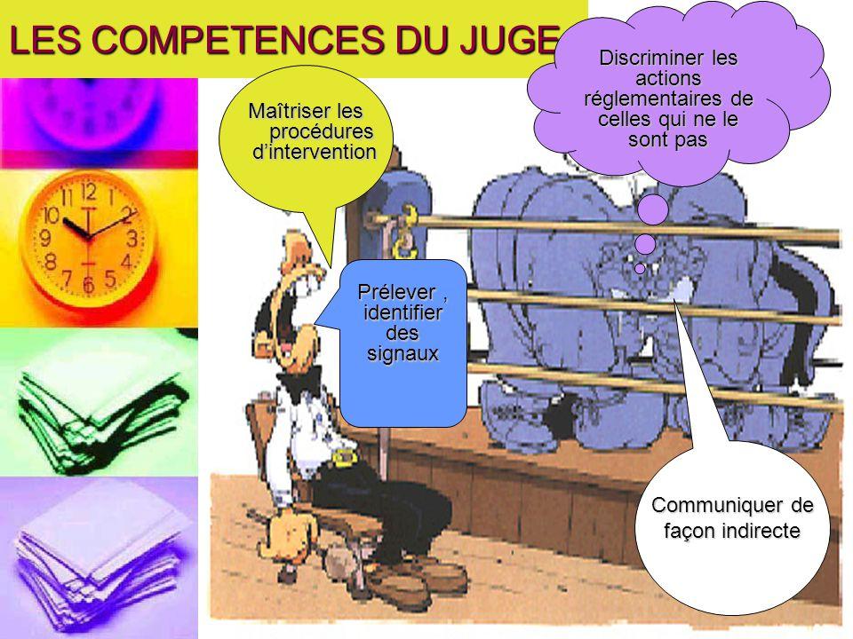 LES COMPETENCES DU JUGE