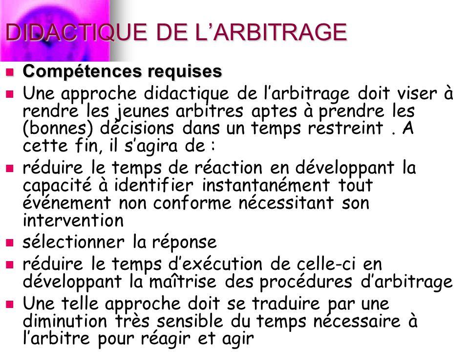 DIDACTIQUE DE L'ARBITRAGE