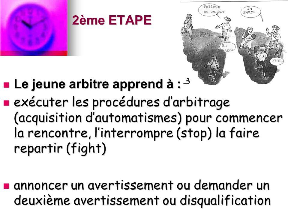 2ème ETAPE Le jeune arbitre apprend à :