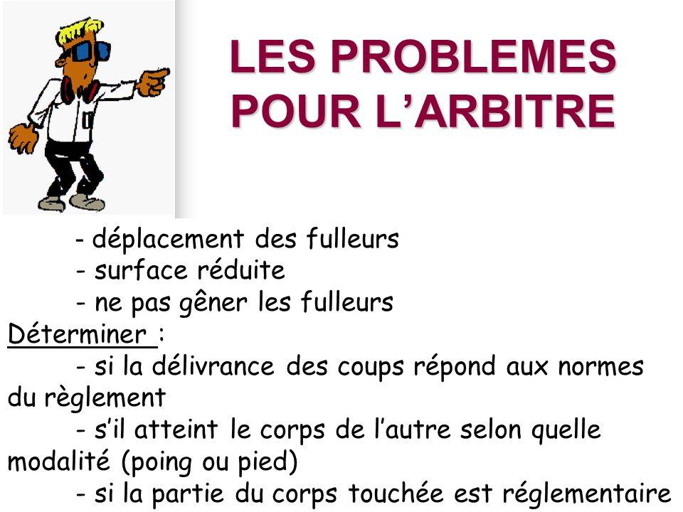 LES PROBLEMES POUR L'ARBITRE