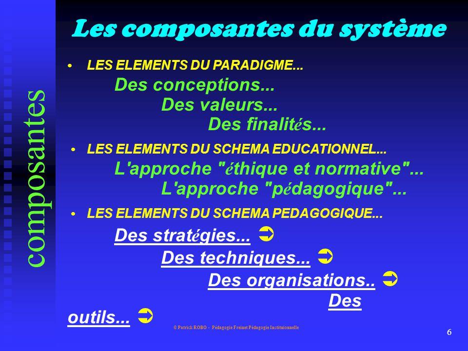 composantes Les composantes du système Des conceptions...