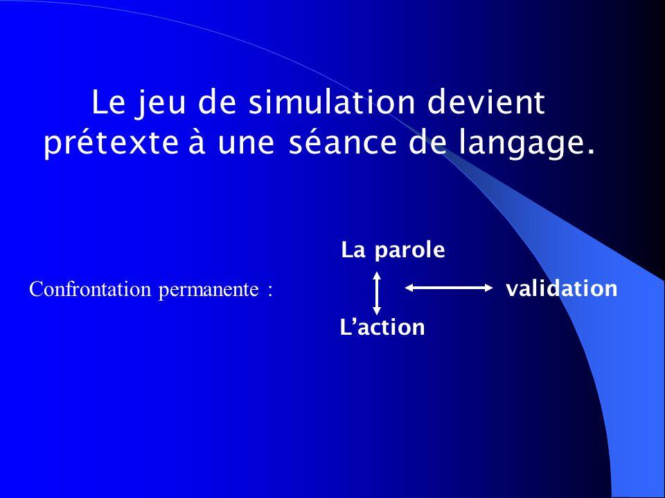 Le jeu de simulation devient prétexte à une séance de langage.
