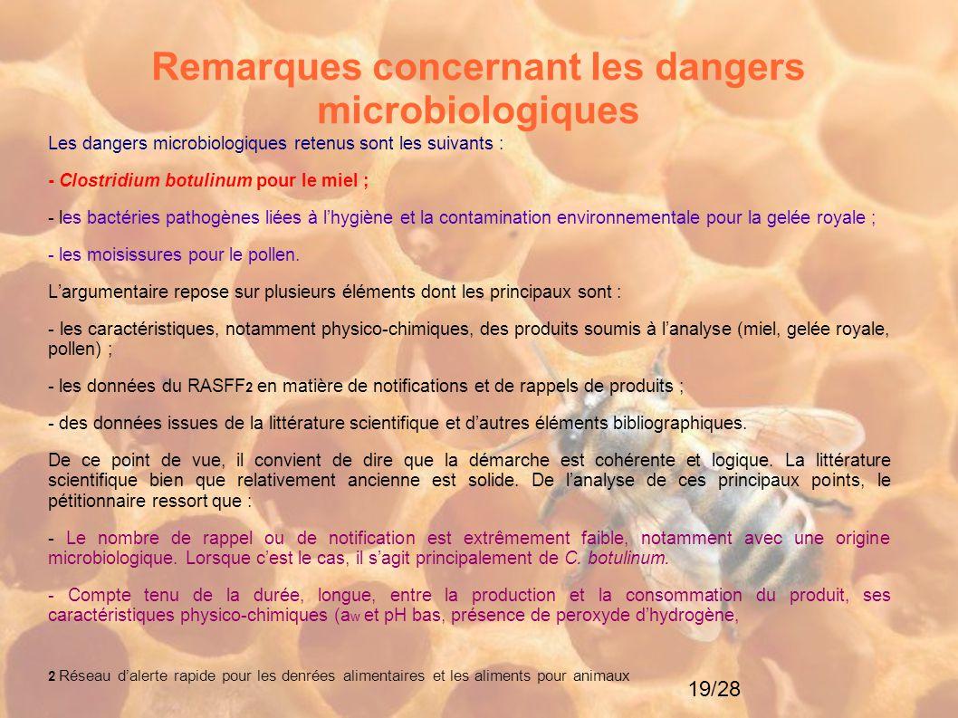 Remarques concernant les dangers microbiologiques