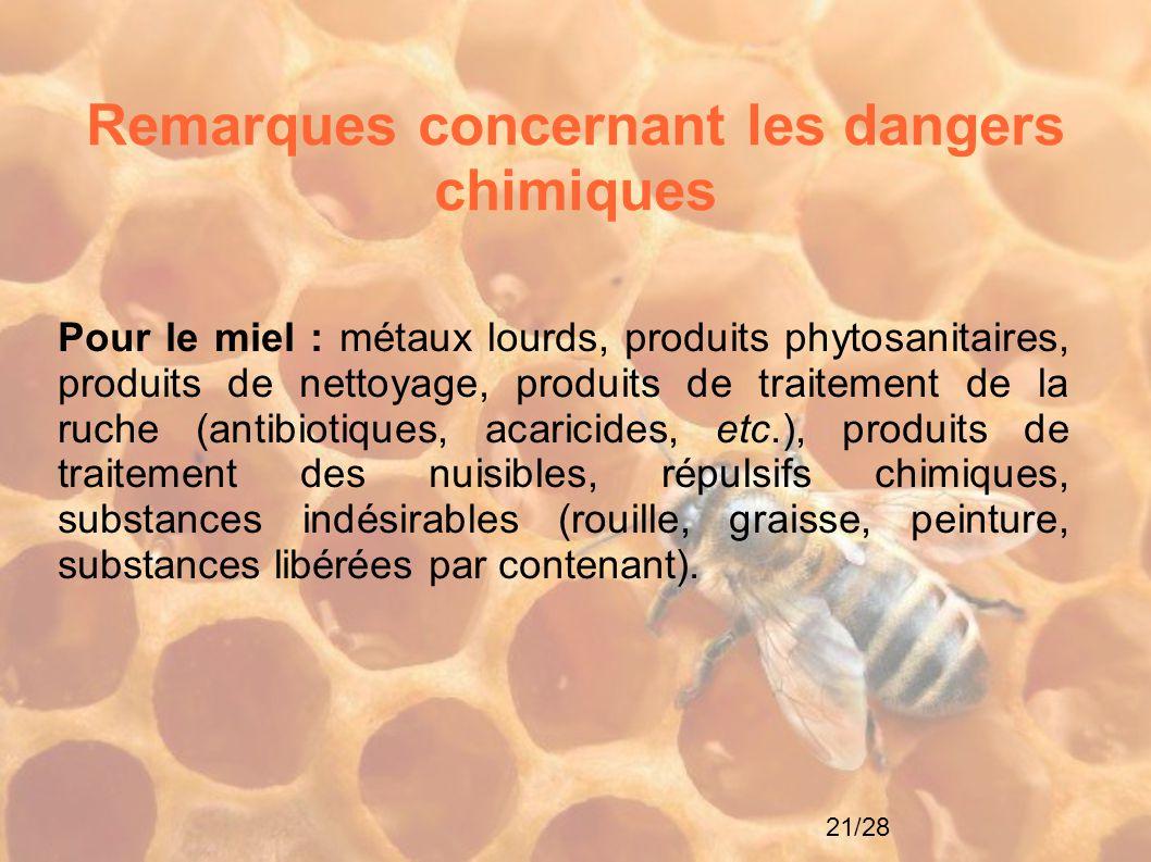 Remarques concernant les dangers chimiques