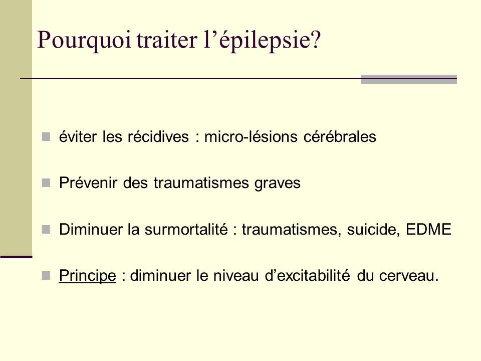Pourquoi traiter l'épilepsie