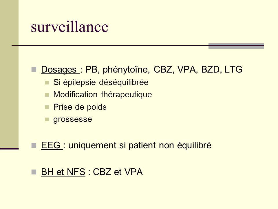 surveillance Dosages : PB, phénytoïne, CBZ, VPA, BZD, LTG