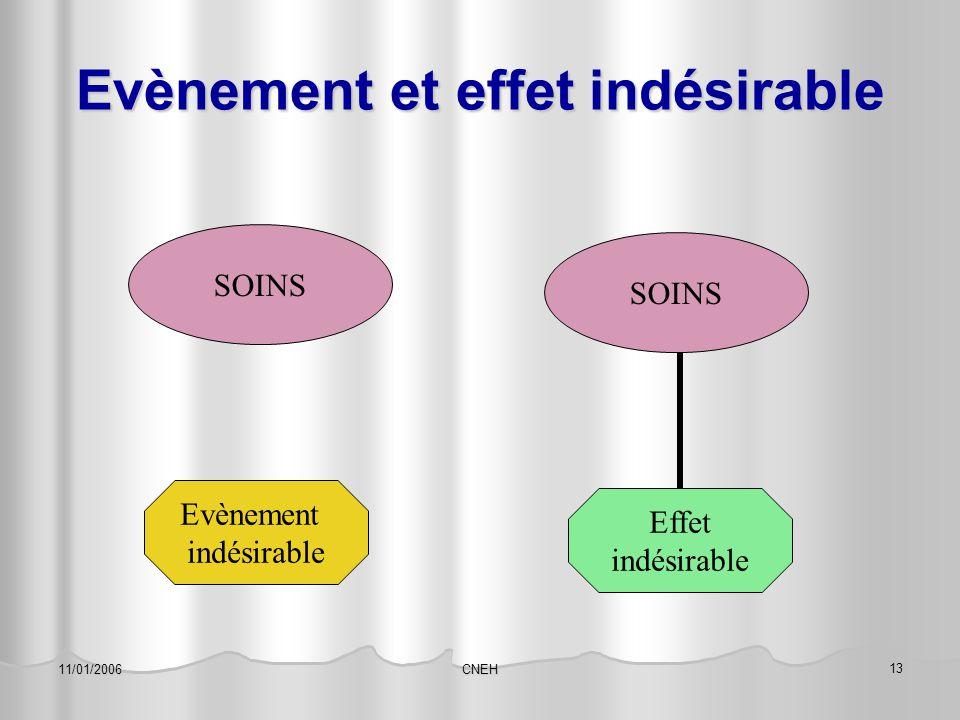 Evènement et effet indésirable