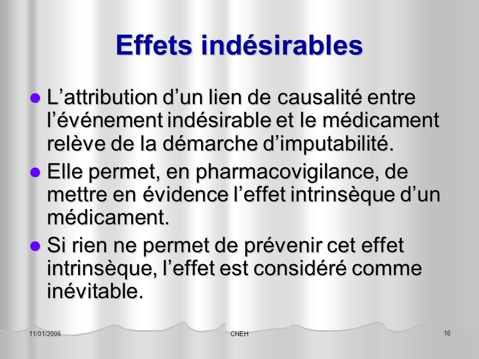Effets indésirables L'attribution d'un lien de causalité entre l'événement indésirable et le médicament relève de la démarche d'imputabilité.