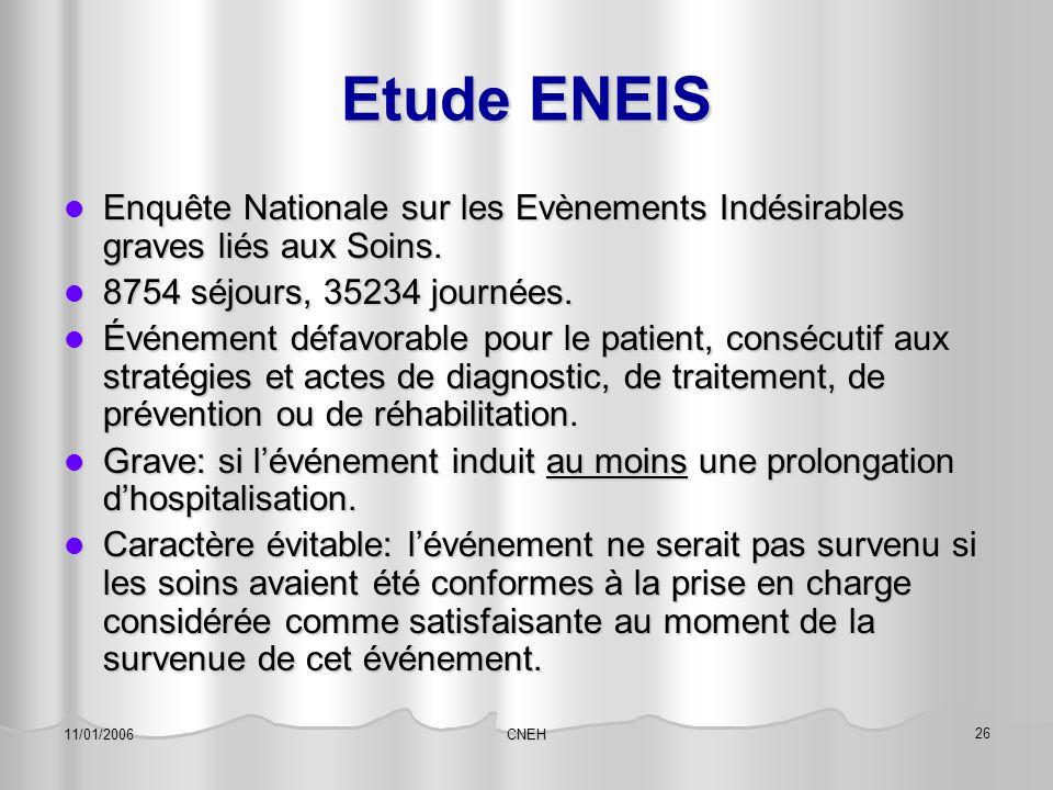 Etude ENEIS Enquête Nationale sur les Evènements Indésirables graves liés aux Soins. 8754 séjours, 35234 journées.