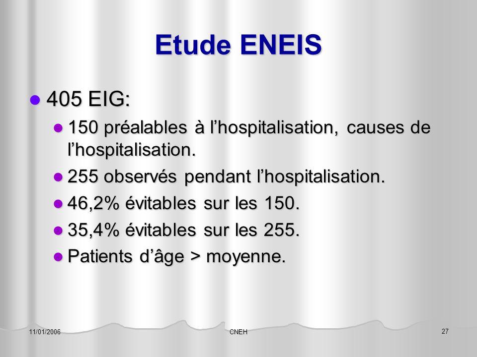 Etude ENEIS 405 EIG: 150 préalables à l'hospitalisation, causes de l'hospitalisation. 255 observés pendant l'hospitalisation.