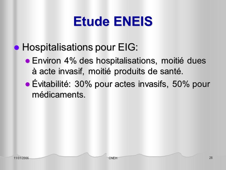 Etude ENEIS Hospitalisations pour EIG: