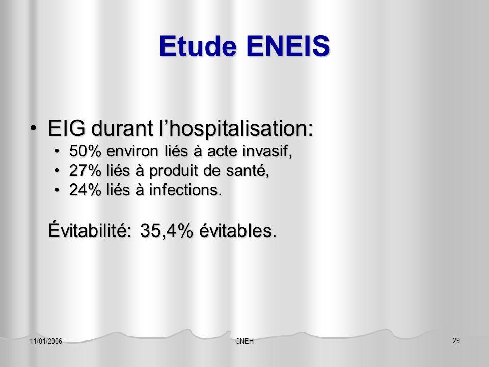 Etude ENEIS EIG durant l'hospitalisation: