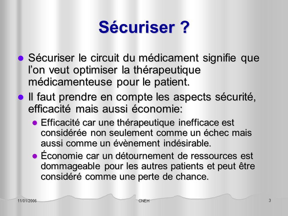 Sécuriser Sécuriser le circuit du médicament signifie que l'on veut optimiser la thérapeutique médicamenteuse pour le patient.