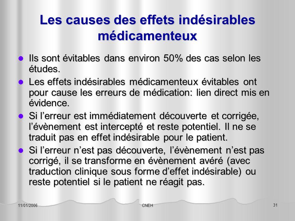 Les causes des effets indésirables médicamenteux