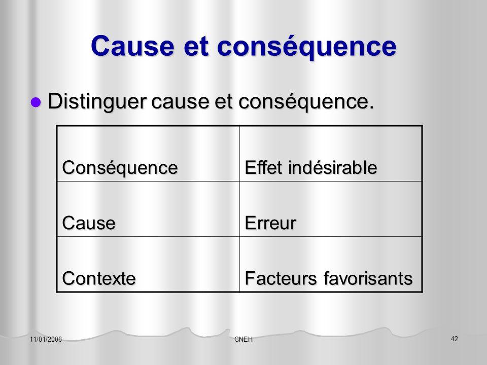 Cause et conséquence Distinguer cause et conséquence. Conséquence