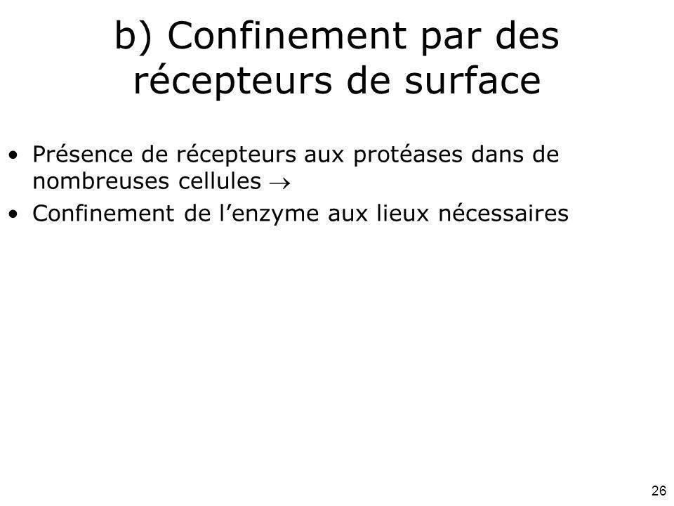 b) Confinement par des récepteurs de surface