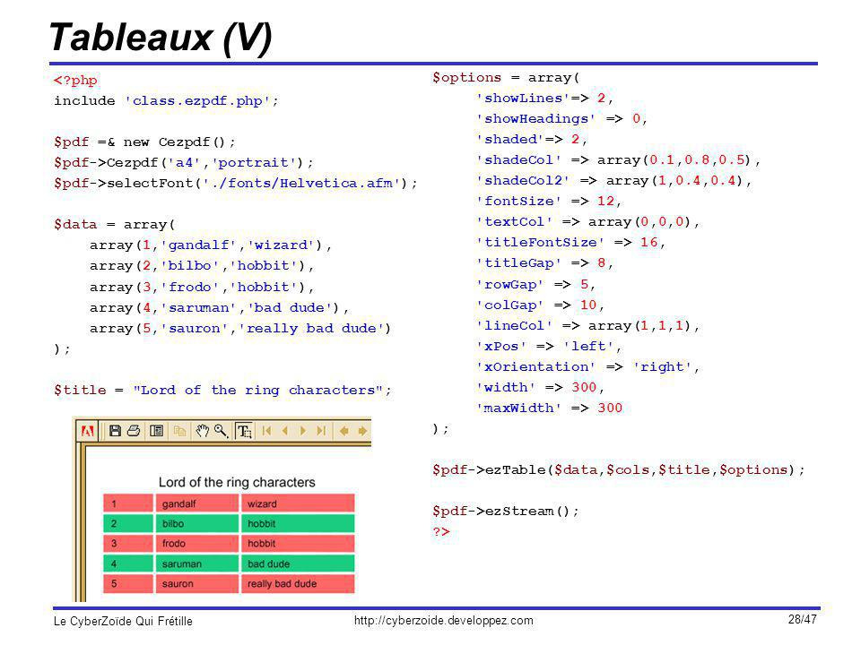 Tableaux (V) < php $options = array( include class.ezpdf.php ;