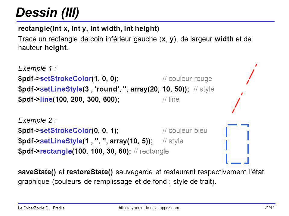 Dessin (III) rectangle(int x, int y, int width, int height)