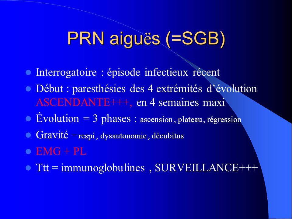 PRN aiguës (=SGB) Interrogatoire : épisode infectieux récent