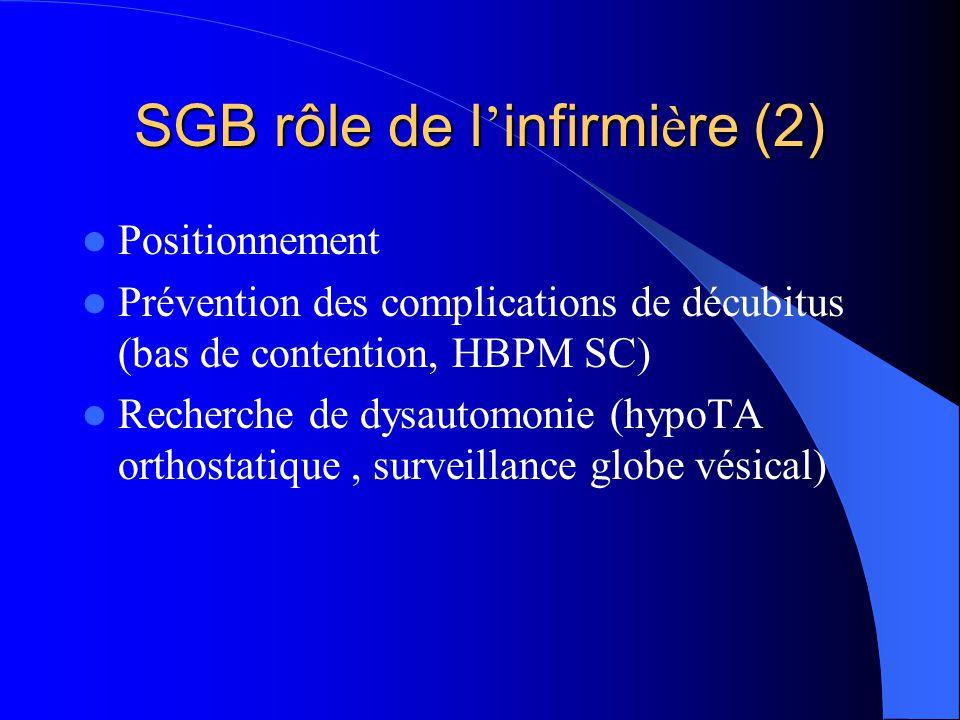 SGB rôle de l'infirmière (2)