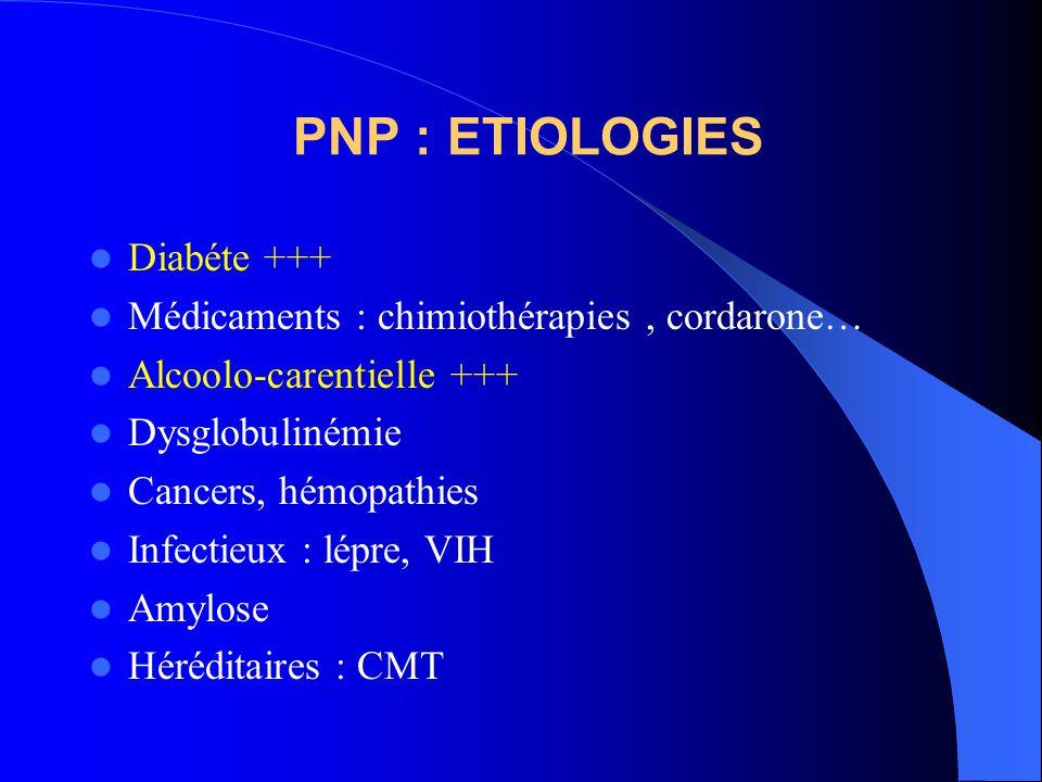 PNP : ETIOLOGIES Diabéte +++