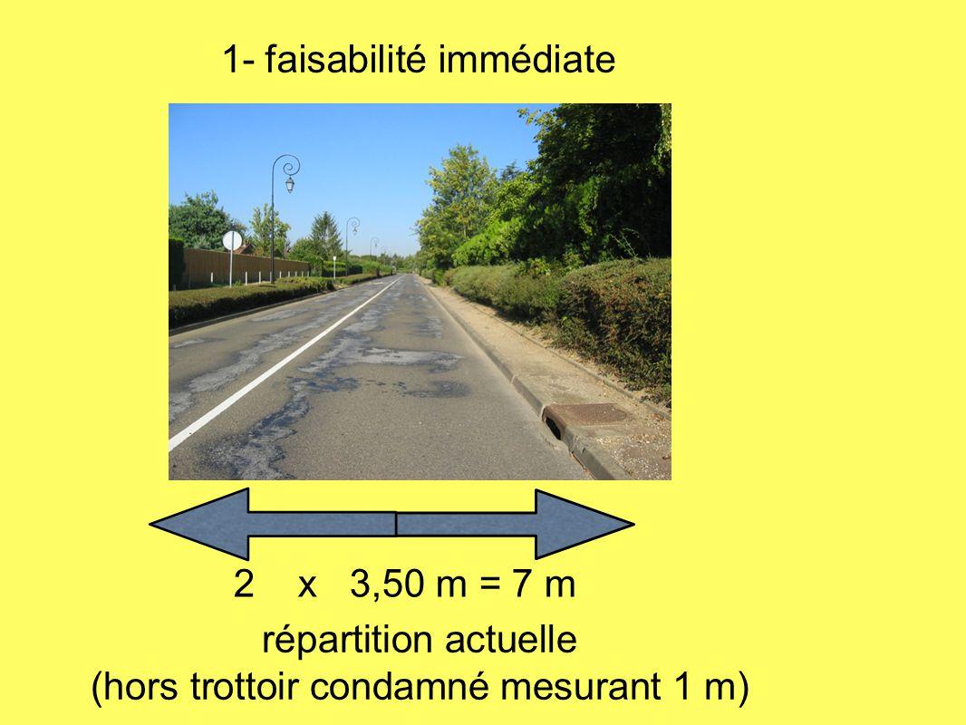 (hors trottoir condamné mesurant 1 m)