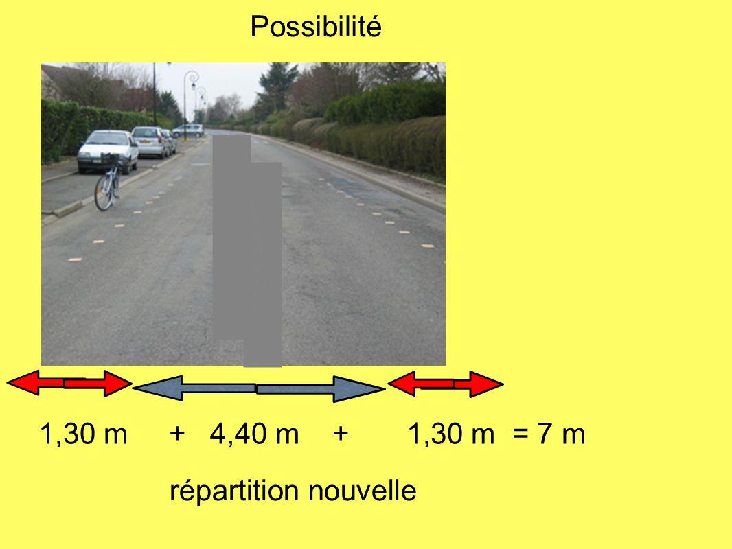 Possibilité 1,30 m + 4,40 m + 1,30 m = 7 m répartition nouvelle