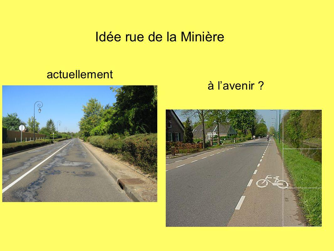Idée rue de la Minière actuellement à l'avenir