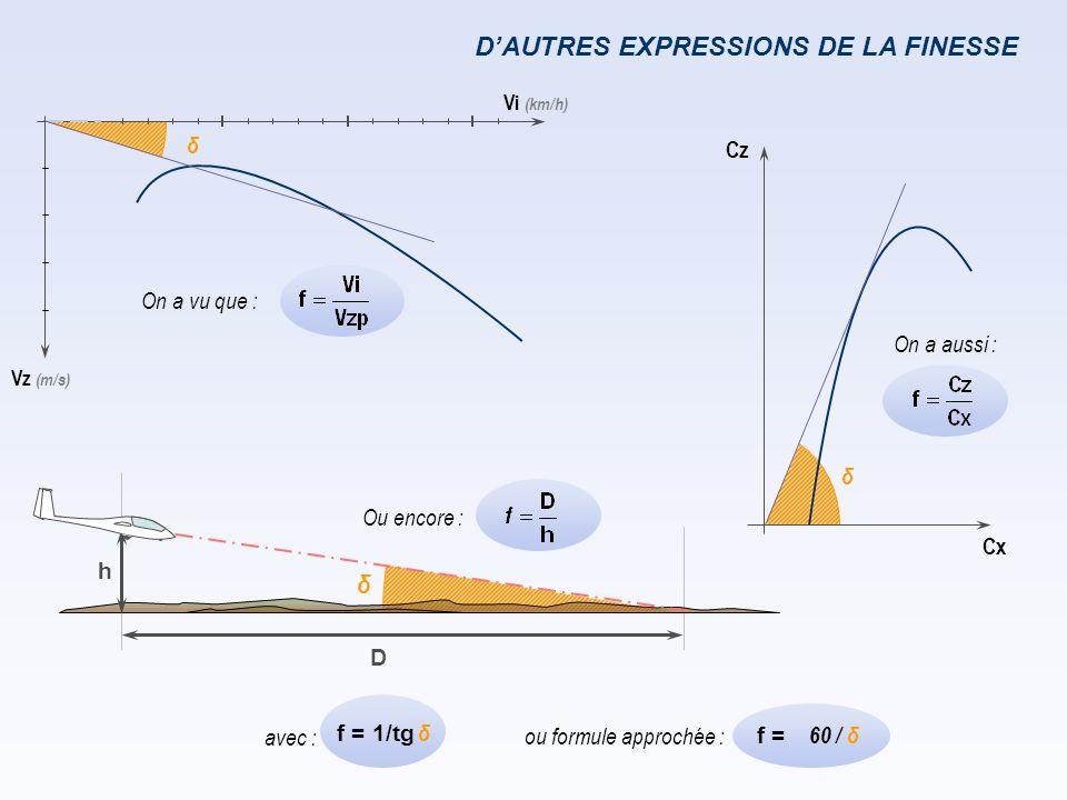 D'AUTRES EXPRESSIONS DE LA FINESSE