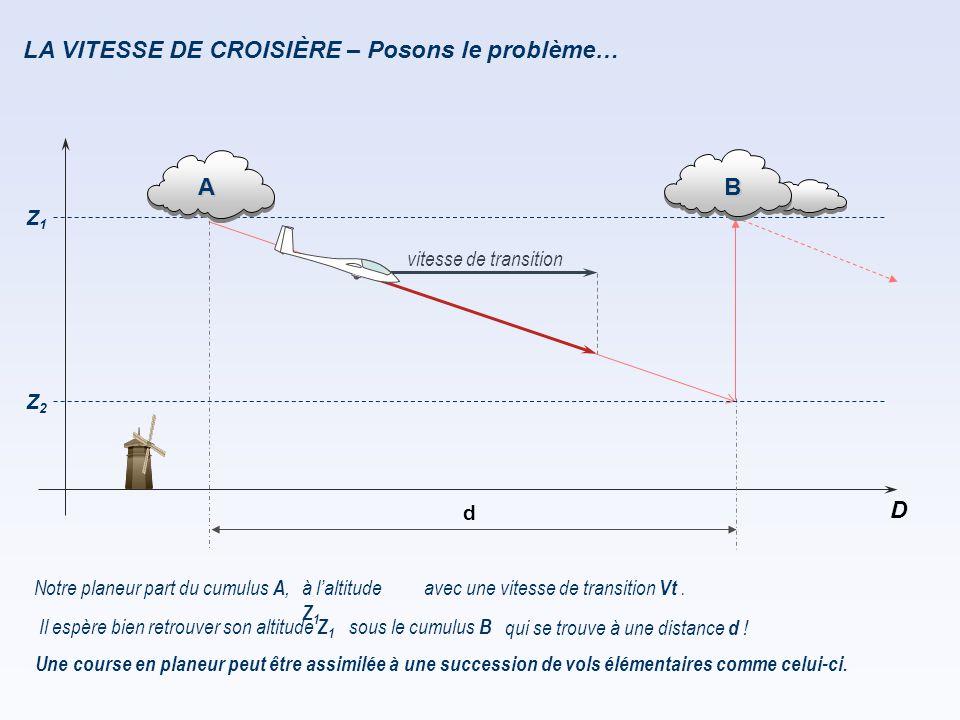 LA VITESSE DE CROISIÈRE – Posons le problème…