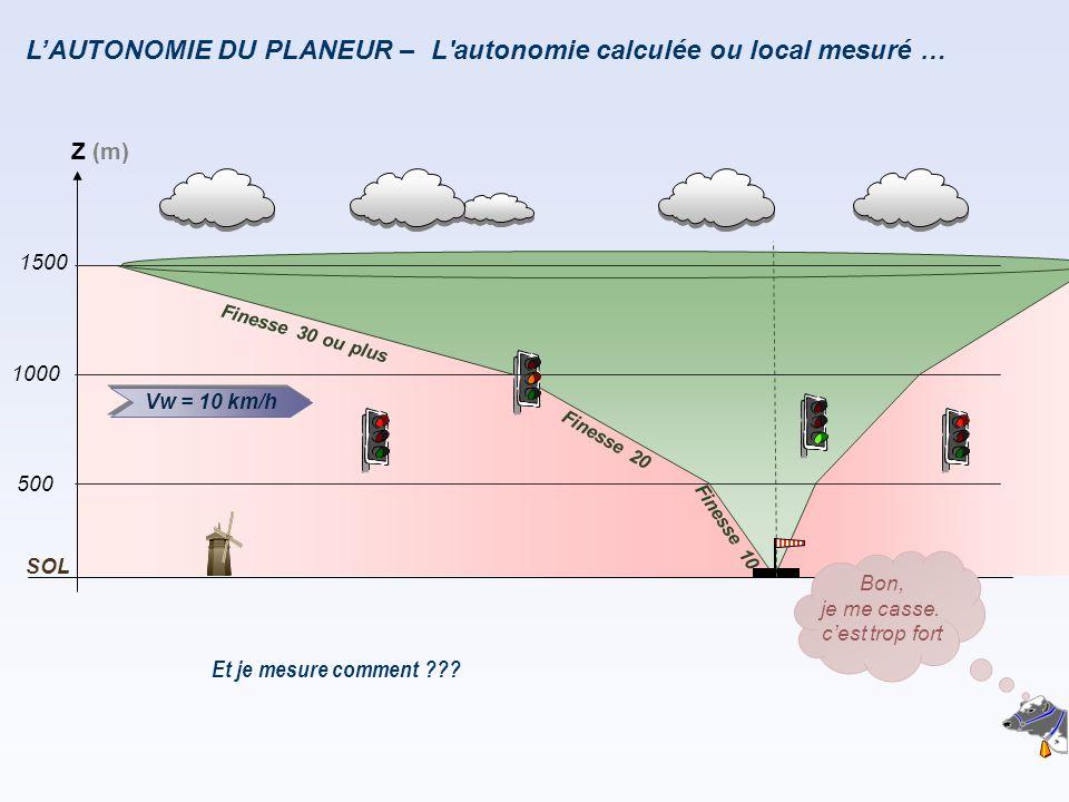 L'AUTONOMIE DU PLANEUR – L autonomie calculée ou local mesuré …