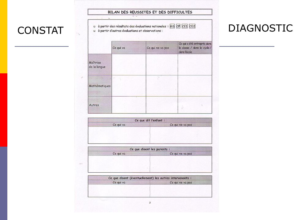 DIAGNOSTIC CONSTAT