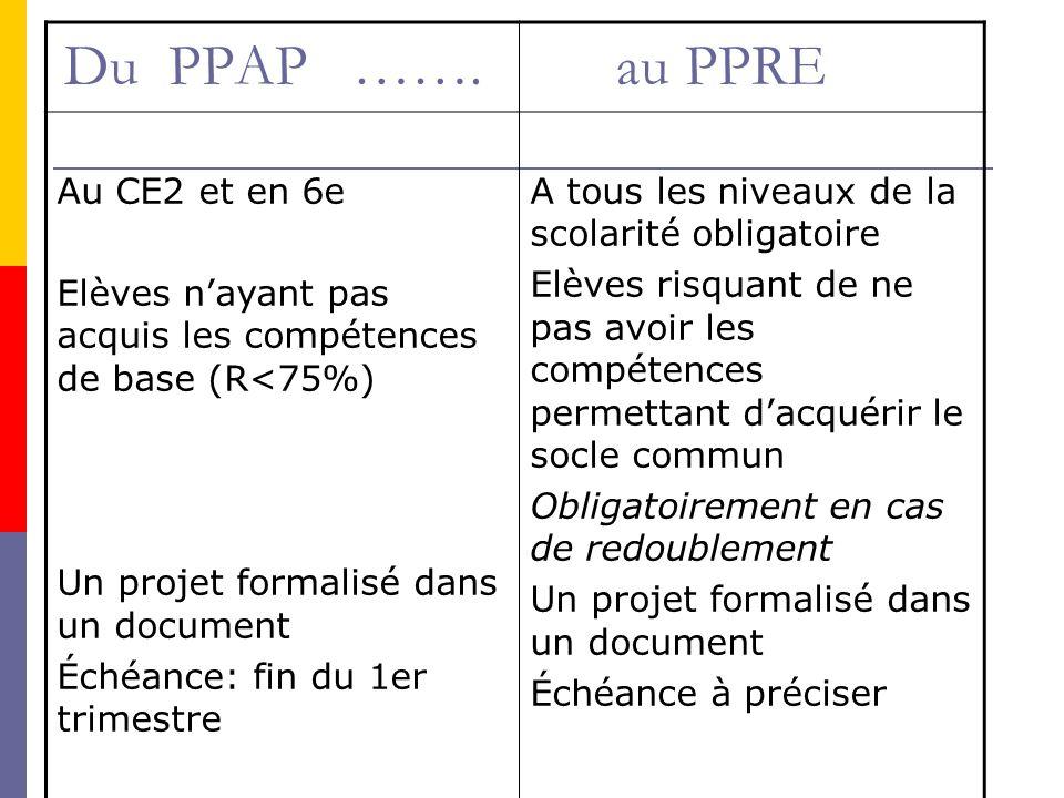 Du PPAP ……. au PPRE Au CE2 et en 6e