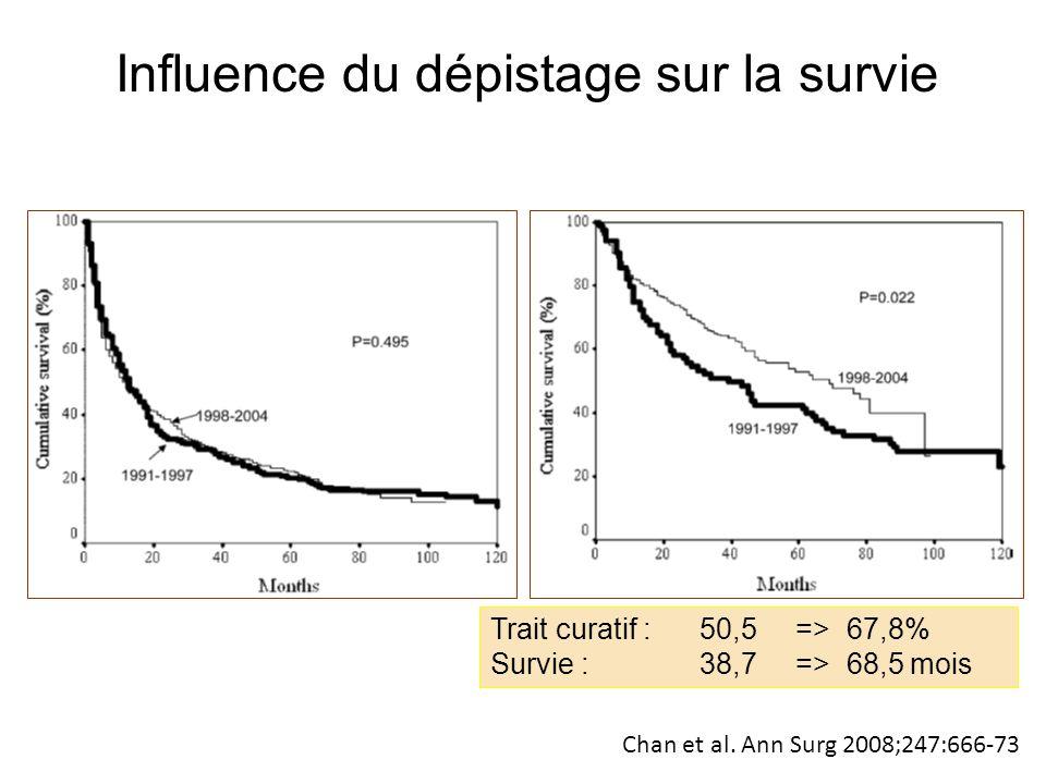 Influence du dépistage sur la survie