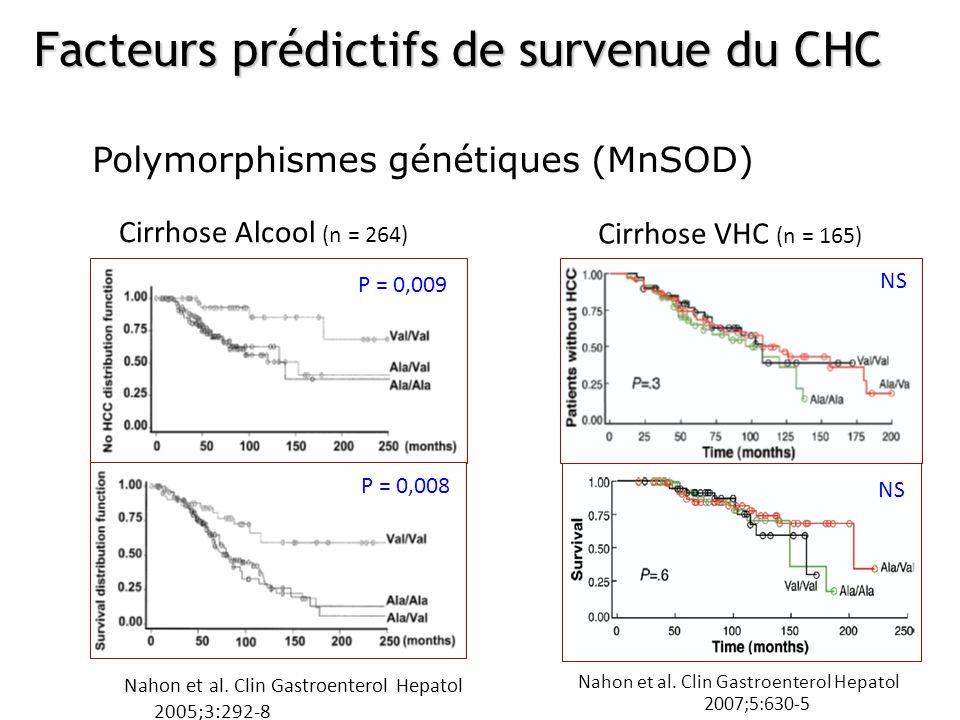 Nahon et al. Clin Gastroenterol Hepatol 2007;5:630-5