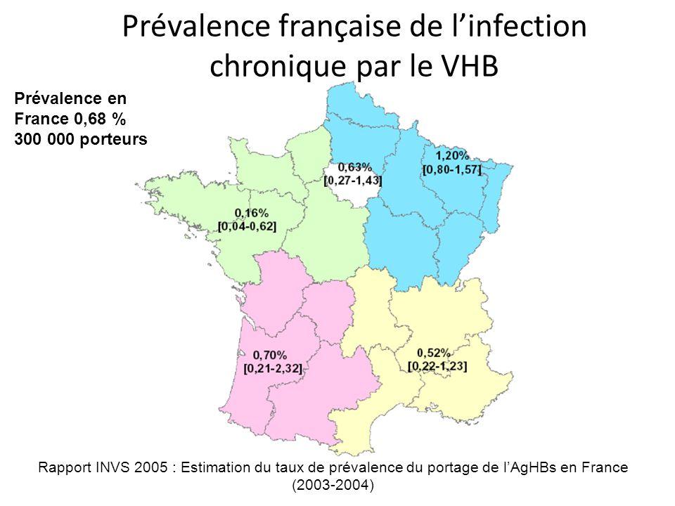 Prévalence française de l'infection chronique par le VHB
