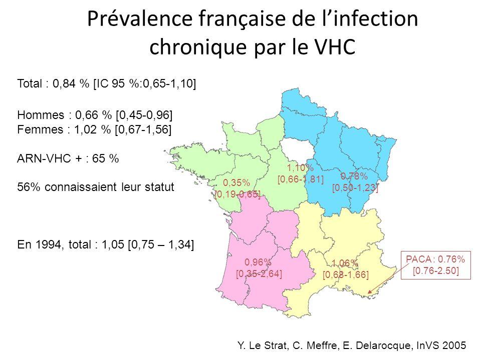 Prévalence française de l'infection chronique par le VHC