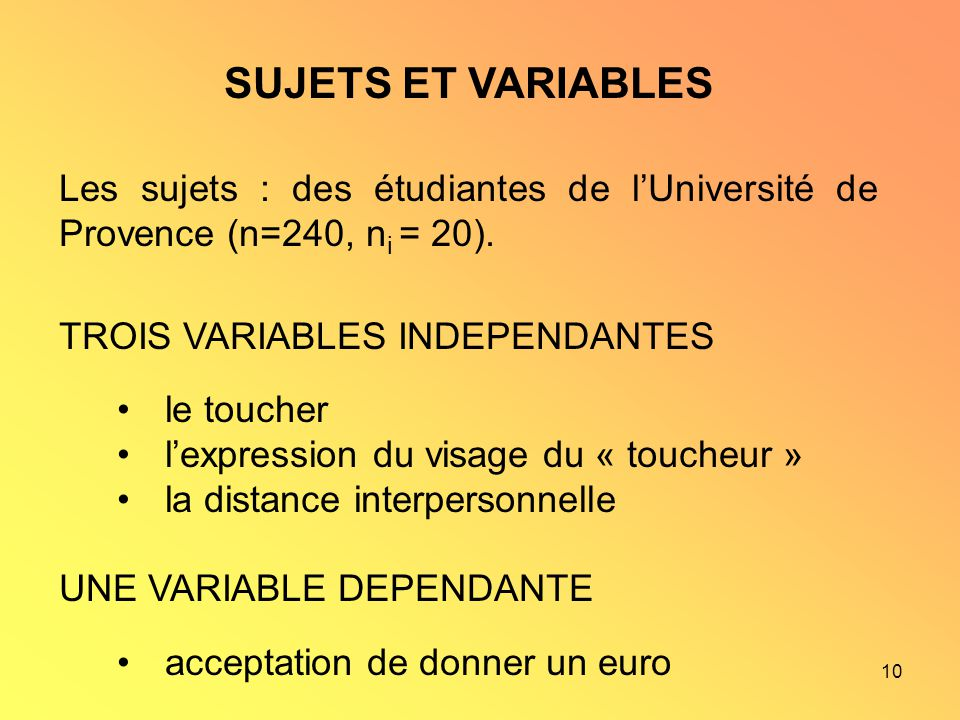 SUJETS ET VARIABLES Les sujets : des étudiantes de l'Université de Provence (n=240, ni = 20). TROIS VARIABLES INDEPENDANTES.