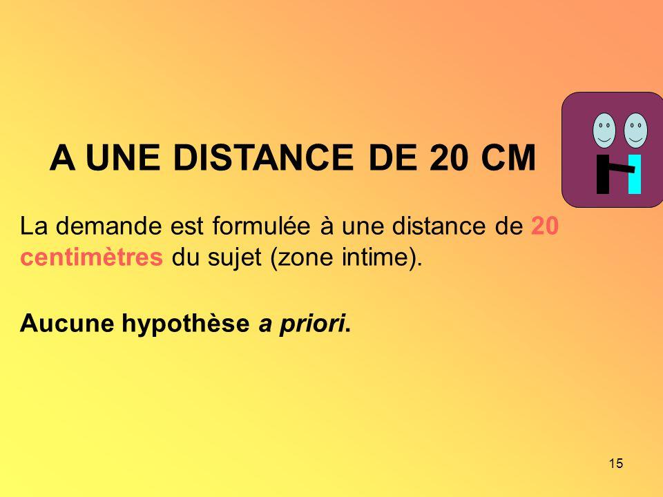 A UNE DISTANCE DE 20 CM La demande est formulée à une distance de 20 centimètres du sujet (zone intime).