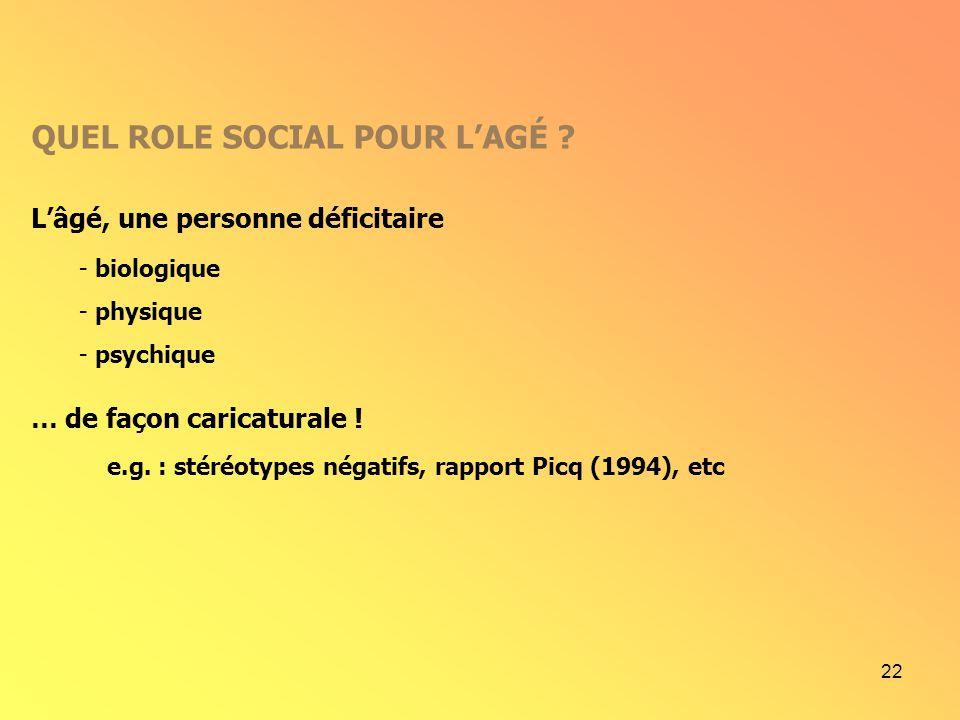 QUEL ROLE SOCIAL POUR L'AGÉ