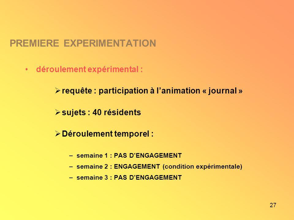 PREMIERE EXPERIMENTATION