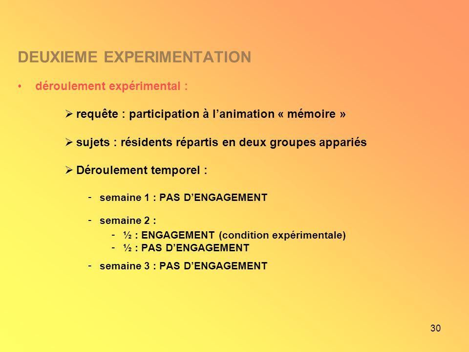 DEUXIEME EXPERIMENTATION